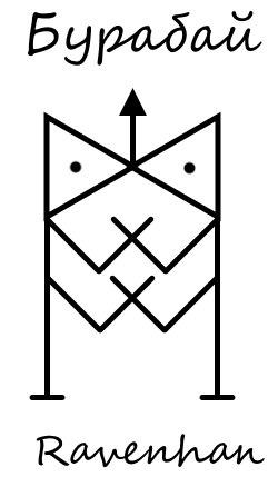 baburaj-vnushenie-ravenhan