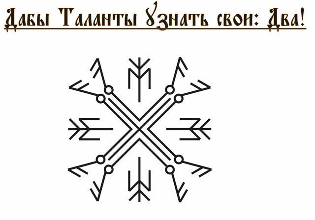 uznat-svoi-talanty-2-goroh