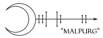 Malpurg — Геомантическая защита. Hadeken