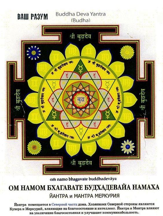 yantra-buddha