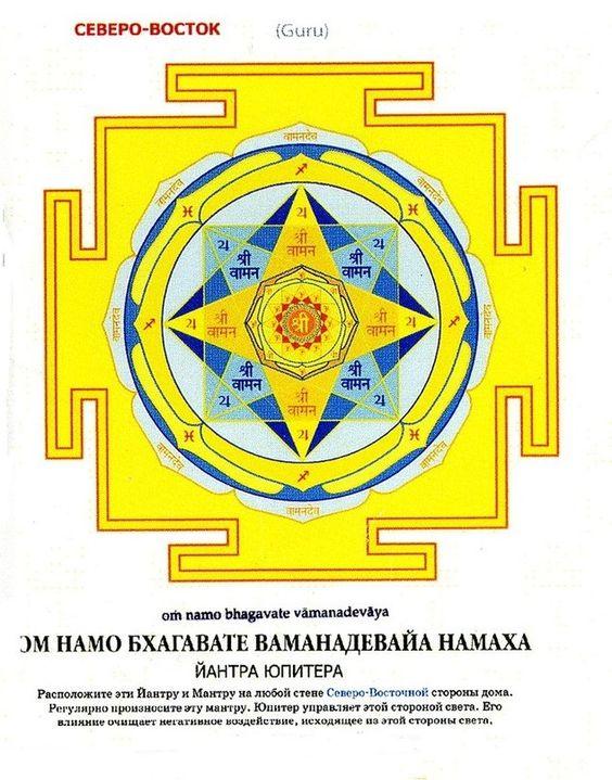 yantra-guru