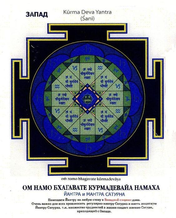yantra-shani