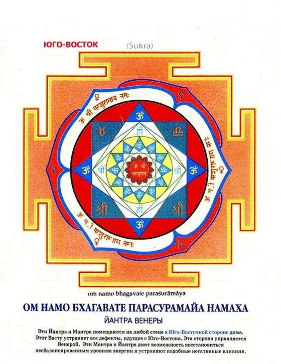 yantra-shukra